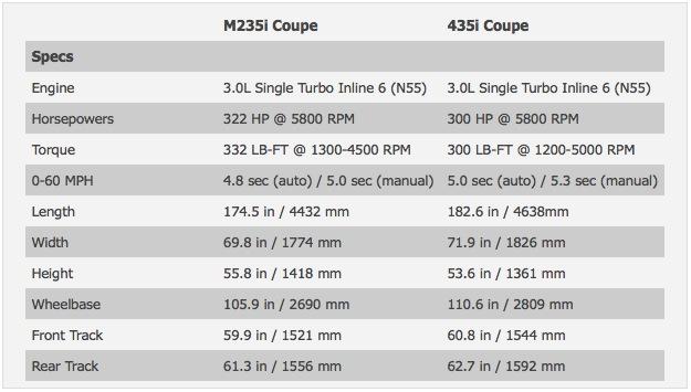 Name:  Screen Shot 2013-10-24 at 2.44.54 PM.jpg Views: 132123 Size:  65.9 KB